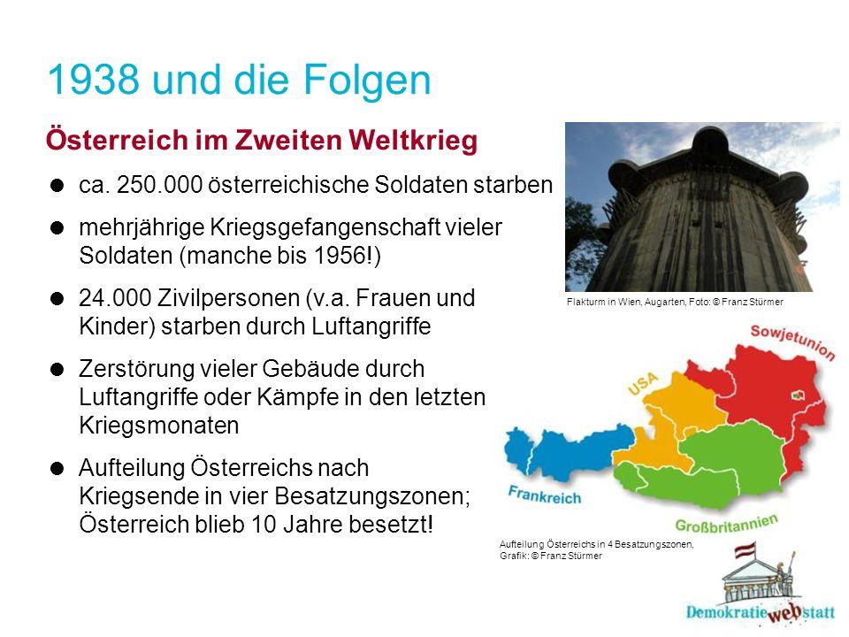 1938 und die Folgen Österreich im Zweiten Weltkrieg