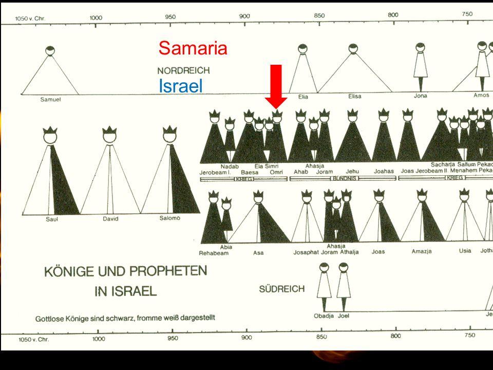 Samaria Israel