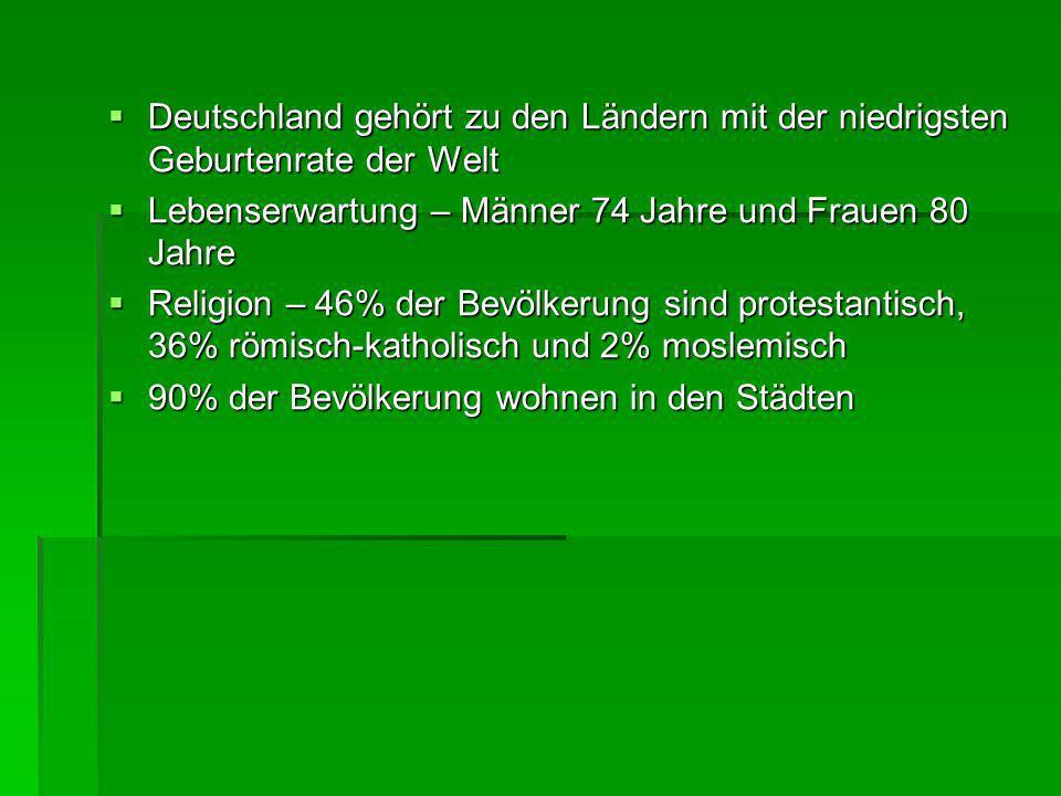 Deutschland gehört zu den Ländern mit der niedrigsten Geburtenrate der Welt