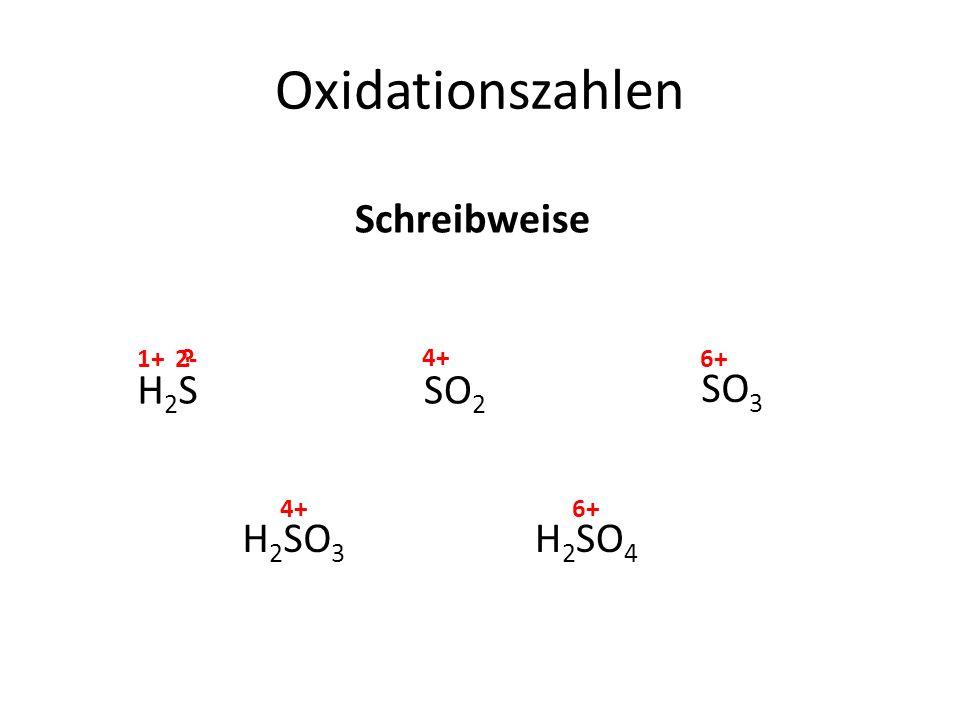 Oxidationszahlen Schreibweise H2S SO2 SO3 H2SO3 H2SO4 1+ 2- 4+ 6+ 4+