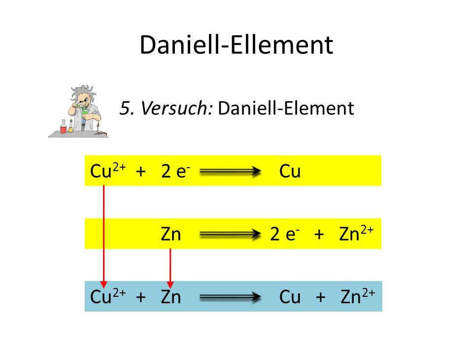 Daniell-Ellement 5. Versuch: Daniell-Element Cu2+ + 2 e- Cu