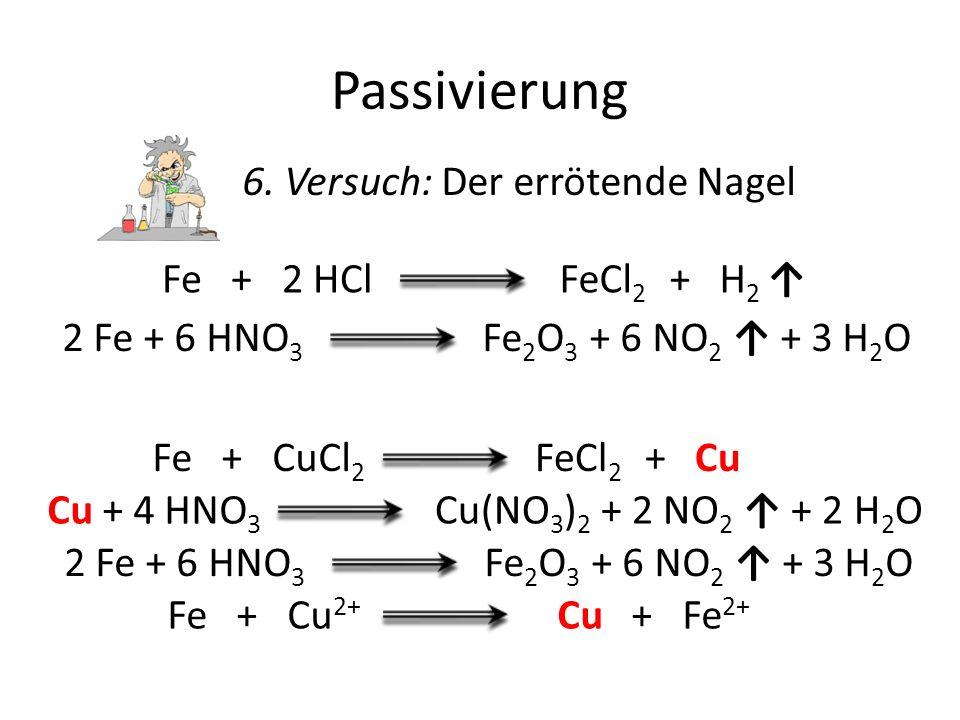 Passivierung 6. Versuch: Der errötende Nagel Fe + 2 HCl FeCl2 + H2 ↑
