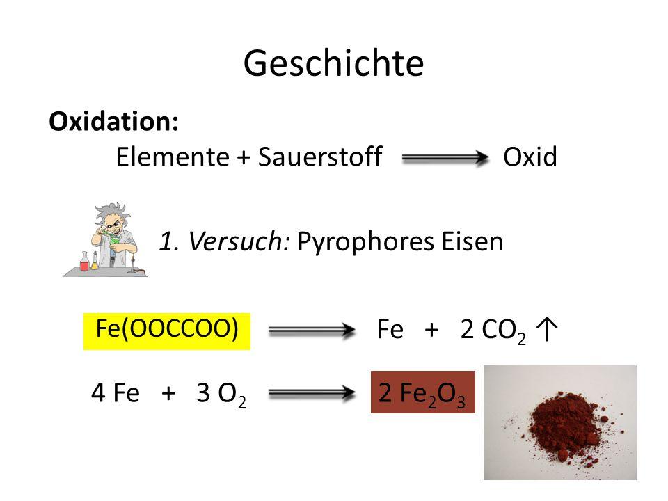 Geschichte Oxidation: Elemente + Sauerstoff Oxid