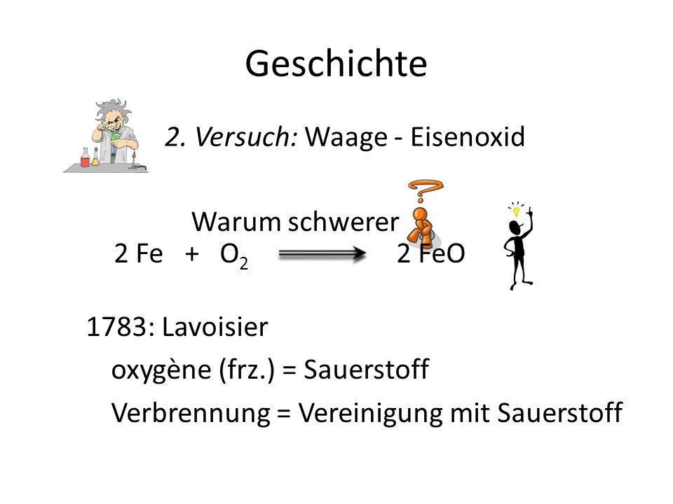 Geschichte 2. Versuch: Waage - Eisenoxid Warum schwerer 2 Fe + O2