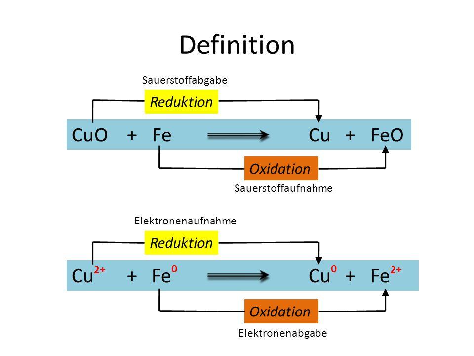Definition CuO + Fe Cu + FeO CuCl2 + Fe Cu + FeCl2 Reduktion Oxidation
