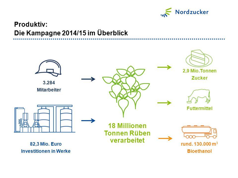 Produktiv: Die Kampagne 2014/15 im Überblick