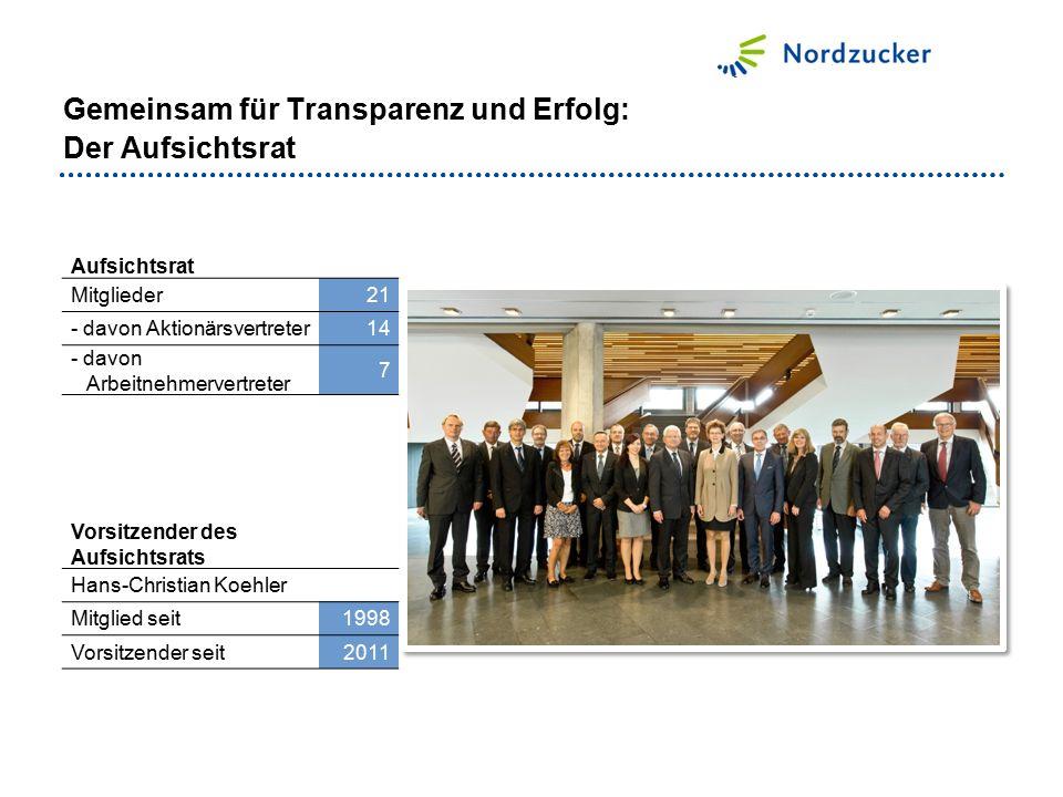 Gemeinsam für Transparenz und Erfolg: Der Aufsichtsrat