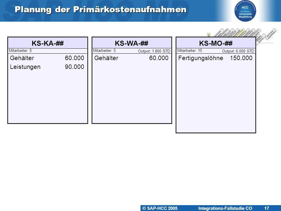 Planung der Primärkostenaufnahmen