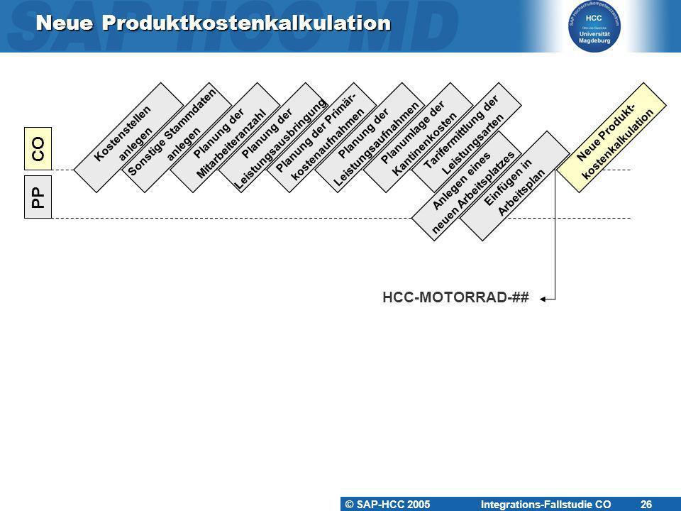 Neue Produktkostenkalkulation