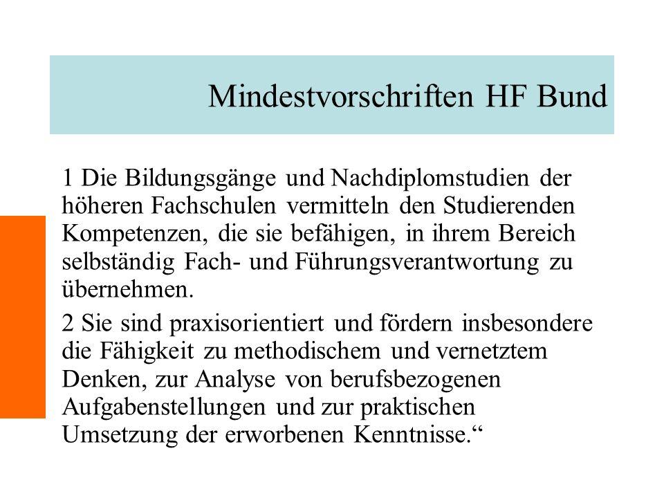 Mindestvorschriften HF Bund