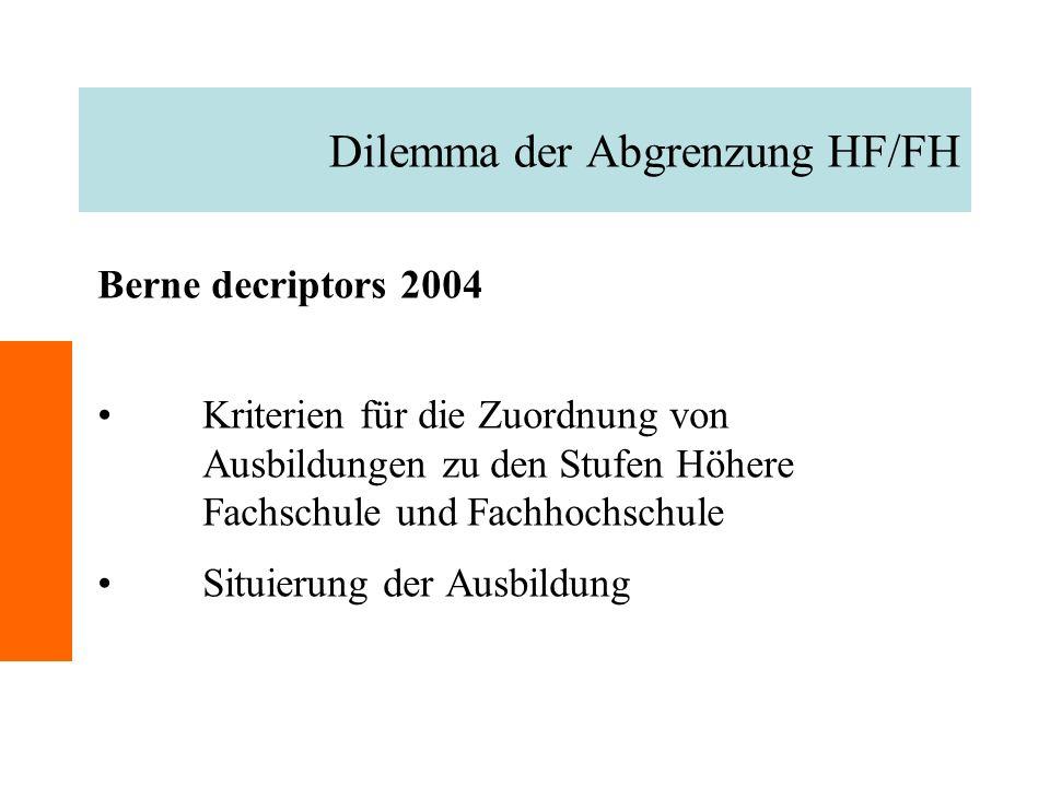 Dilemma der Abgrenzung HF/FH