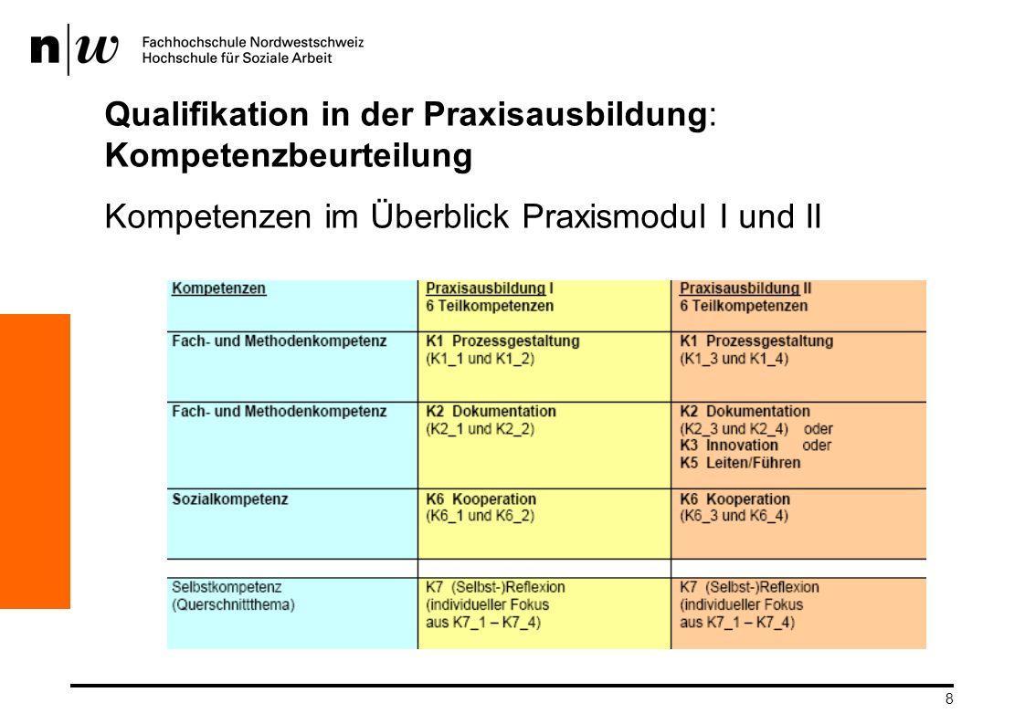 Qualifikation in der Praxisausbildung: Kompetenzbeurteilung