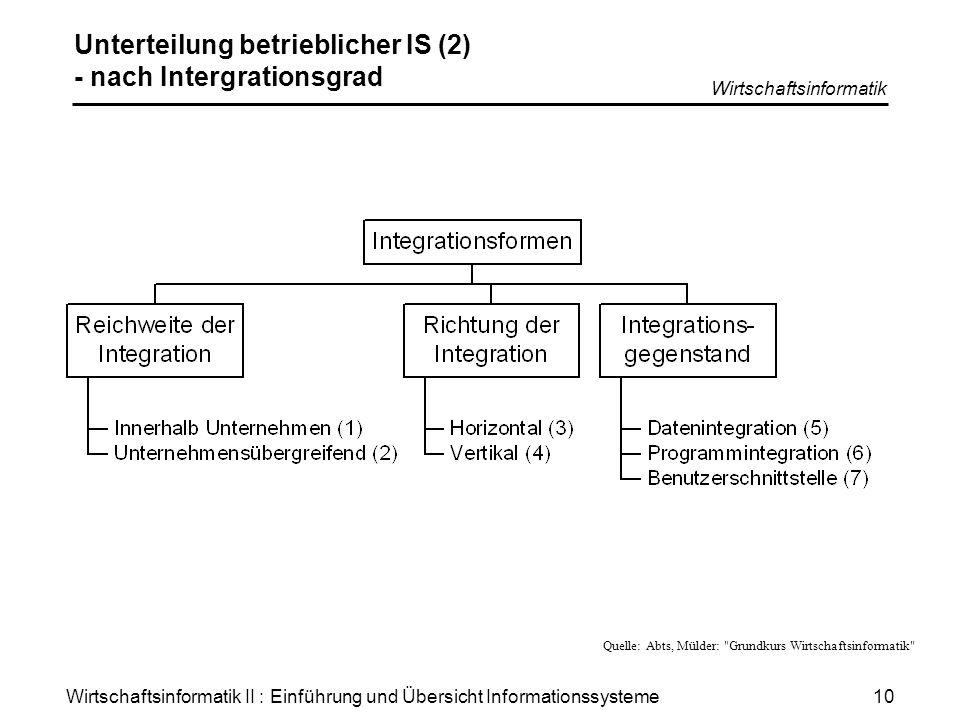 Unterteilung betrieblicher IS (2) - nach Intergrationsgrad
