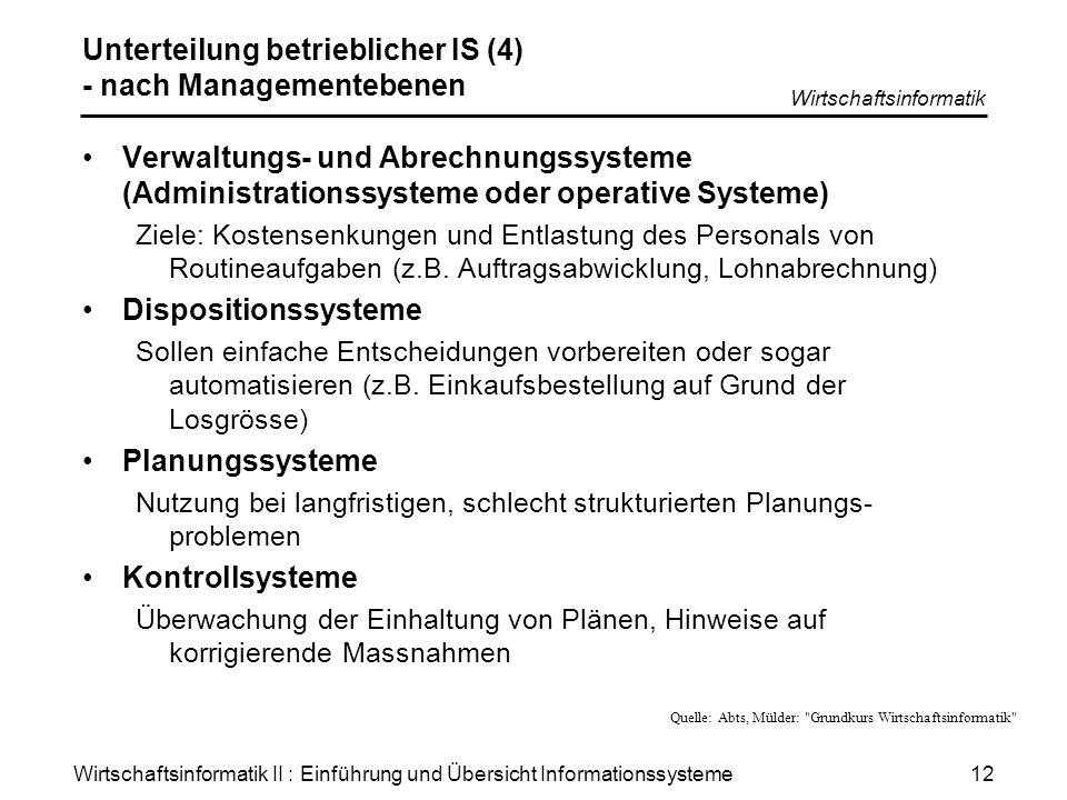 Unterteilung betrieblicher IS (4) - nach Managementebenen