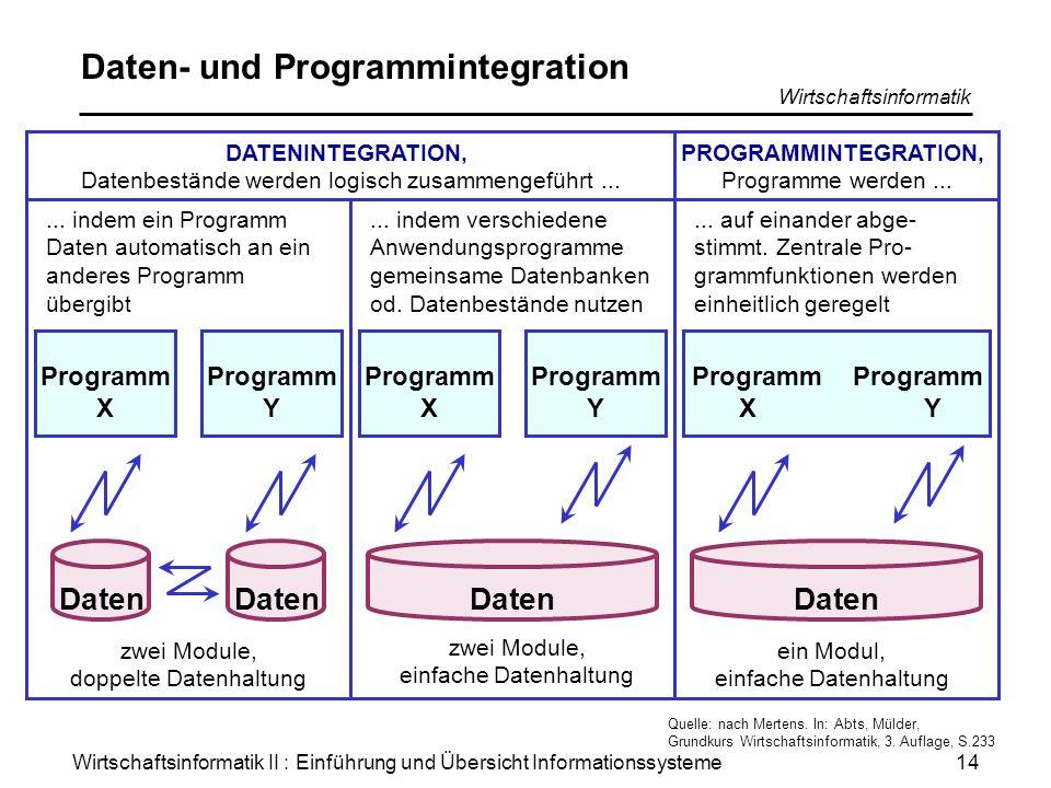 Daten- und Programmintegration