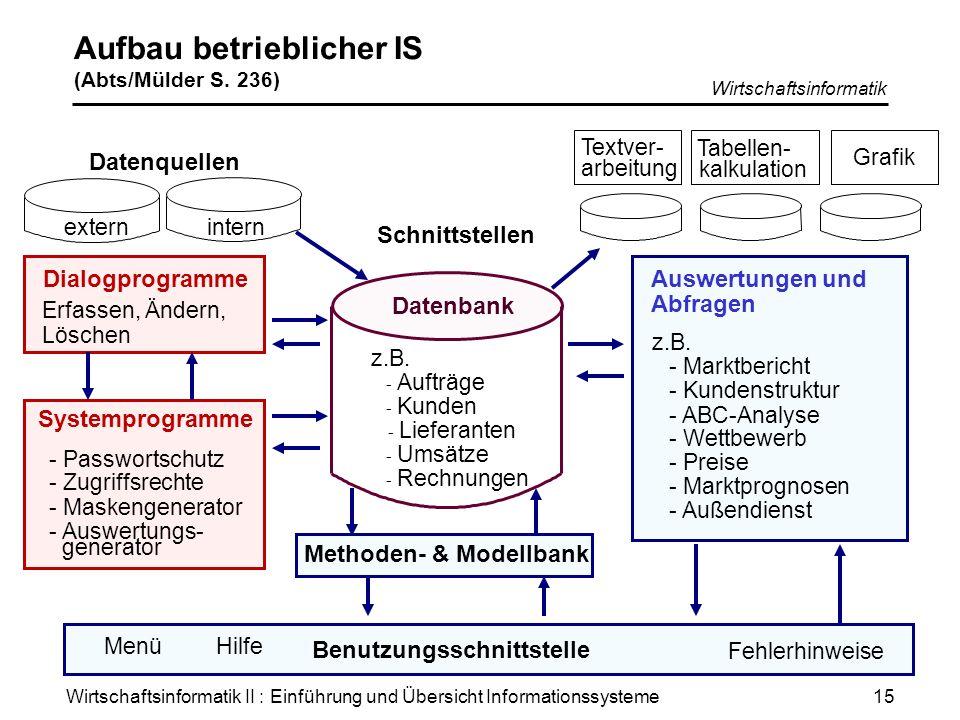 Aufbau betrieblicher IS (Abts/Mülder S. 236)