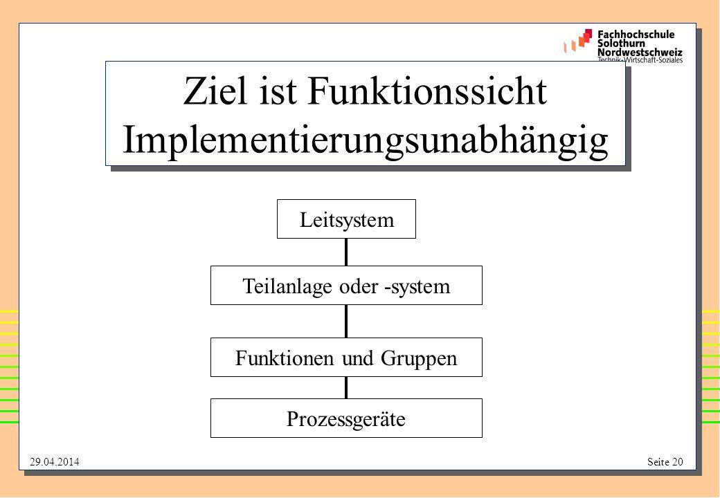 Ziel ist Funktionssicht Implementierungsunabhängig