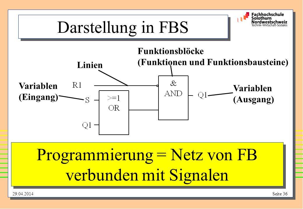 Programmierung = Netz von FB verbunden mit Signalen