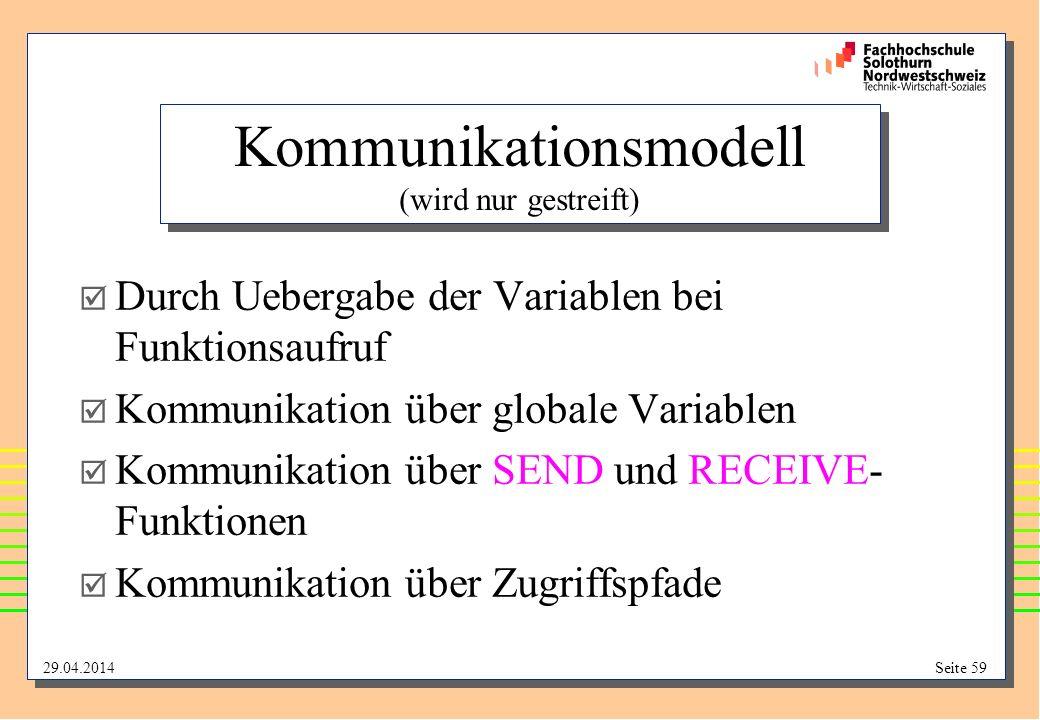 Kommunikationsmodell (wird nur gestreift)