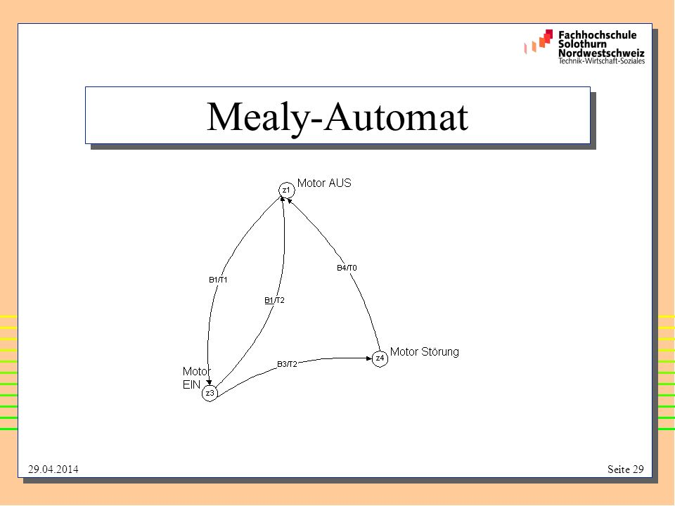 Mealy-Automat