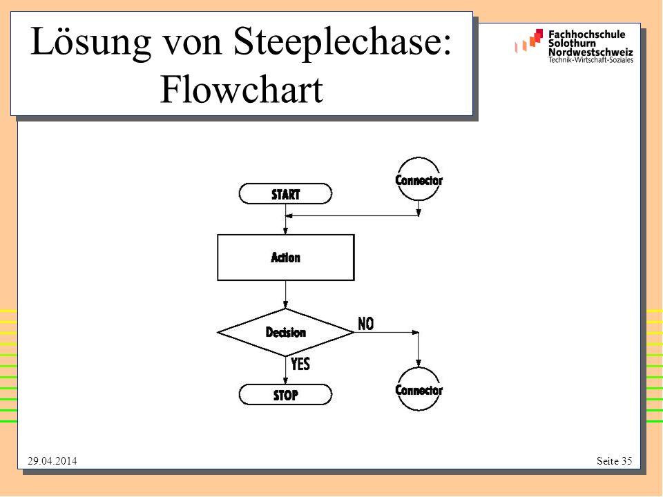 Lösung von Steeplechase: Flowchart