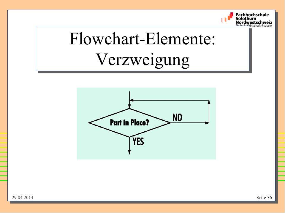 Flowchart-Elemente: Verzweigung
