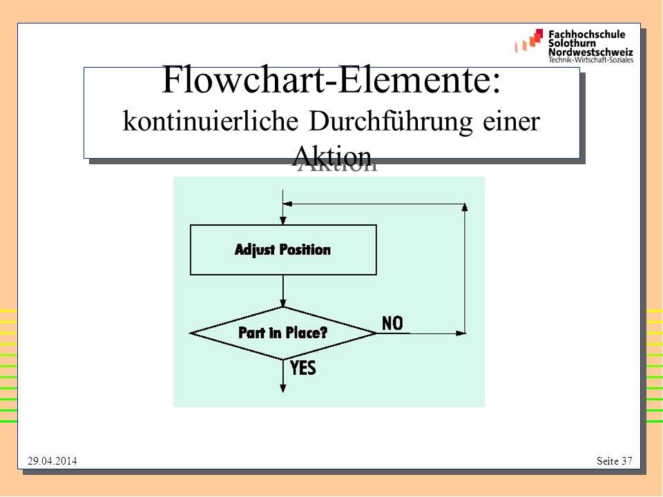 Flowchart-Elemente: kontinuierliche Durchführung einer Aktion
