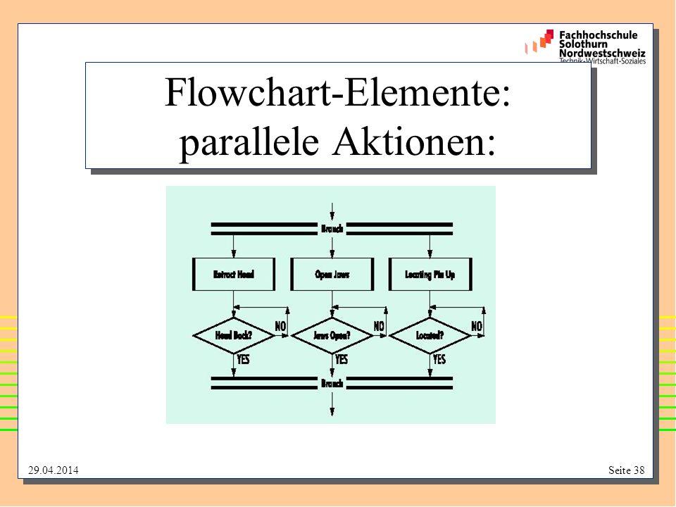 Flowchart-Elemente: parallele Aktionen: