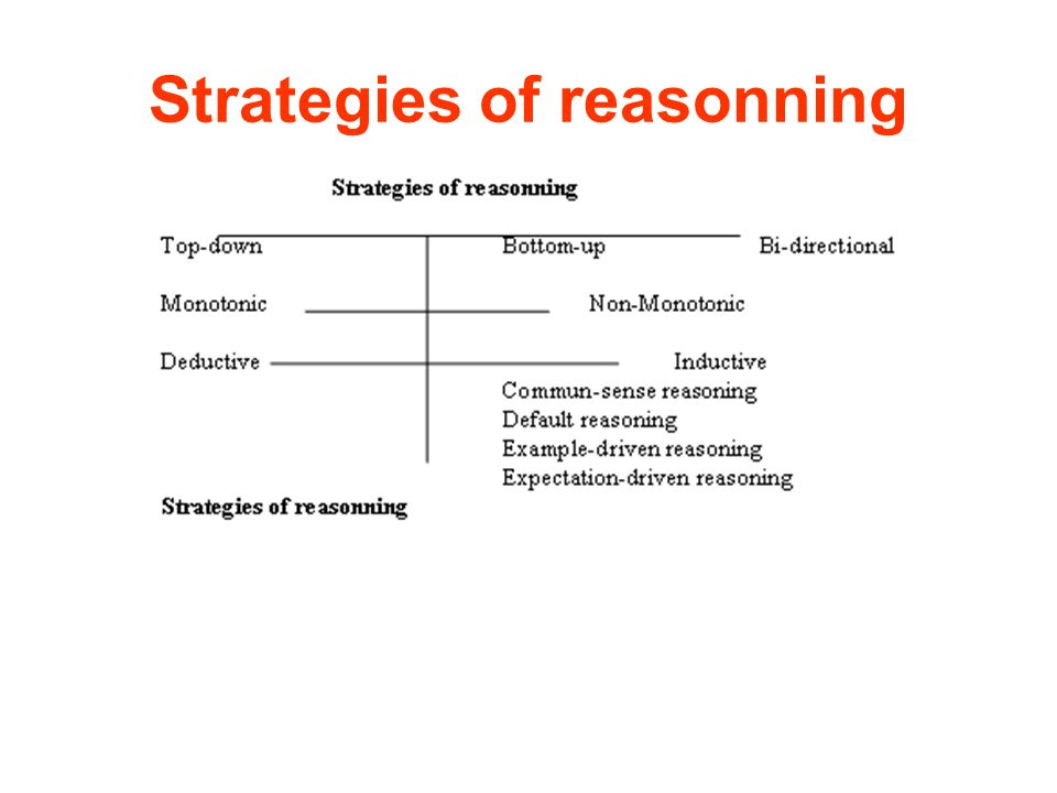 Strategies of reasonning