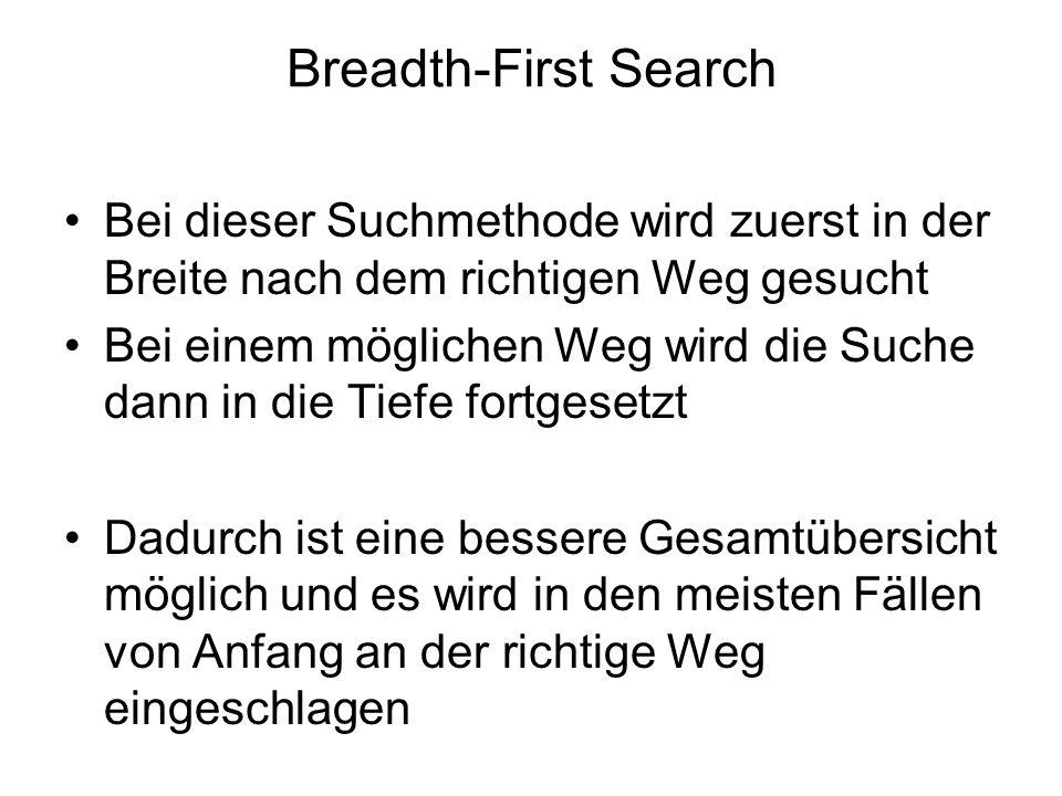 Breadth-First Search Bei dieser Suchmethode wird zuerst in der Breite nach dem richtigen Weg gesucht.
