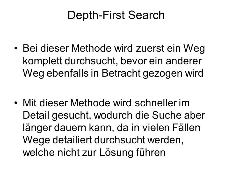 Depth-First Search Bei dieser Methode wird zuerst ein Weg komplett durchsucht, bevor ein anderer Weg ebenfalls in Betracht gezogen wird.