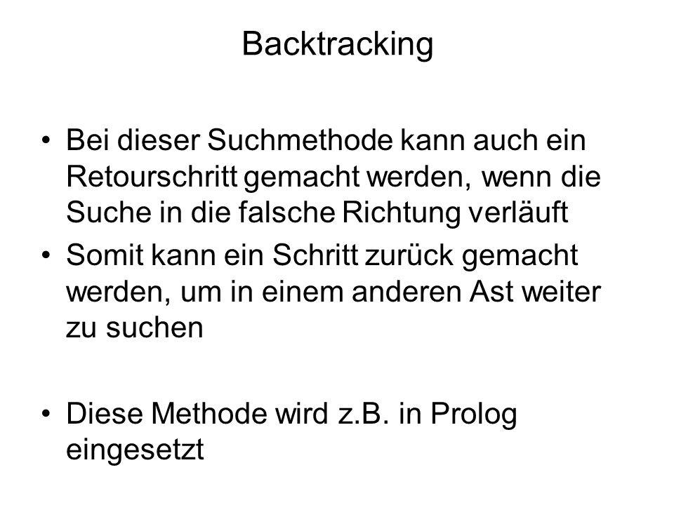 Backtracking Bei dieser Suchmethode kann auch ein Retourschritt gemacht werden, wenn die Suche in die falsche Richtung verläuft.