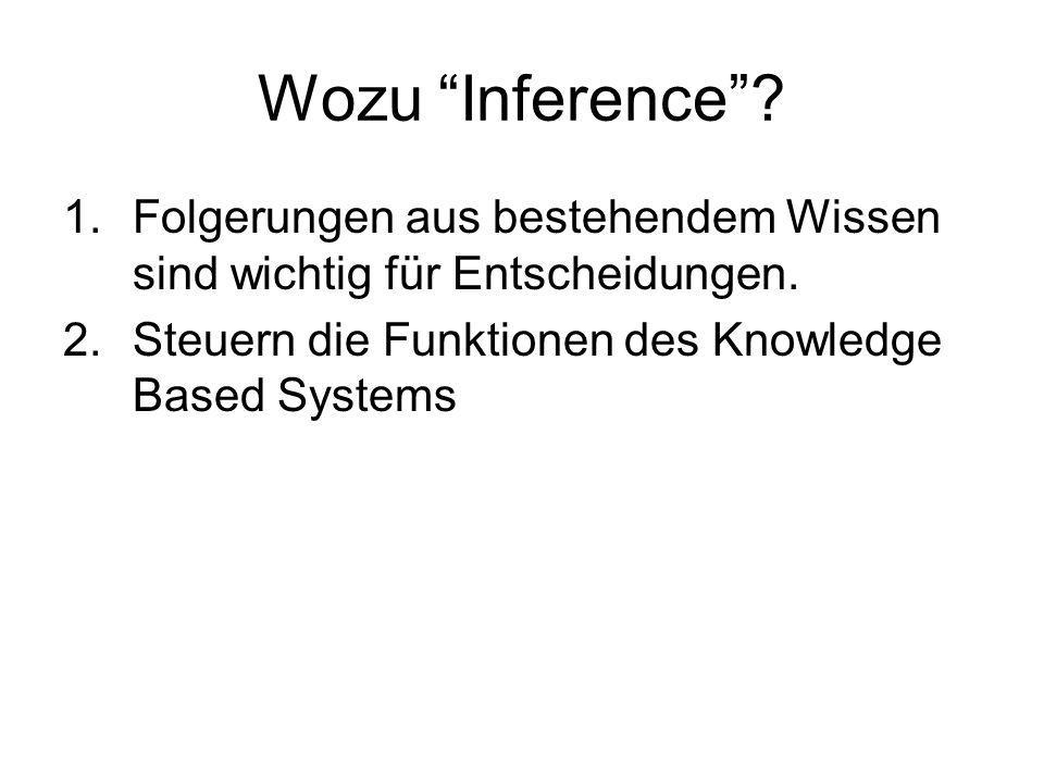Wozu Inference . Folgerungen aus bestehendem Wissen sind wichtig für Entscheidungen.