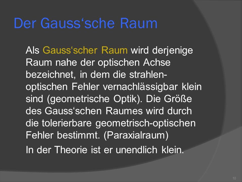 Der Gauss'sche Raum