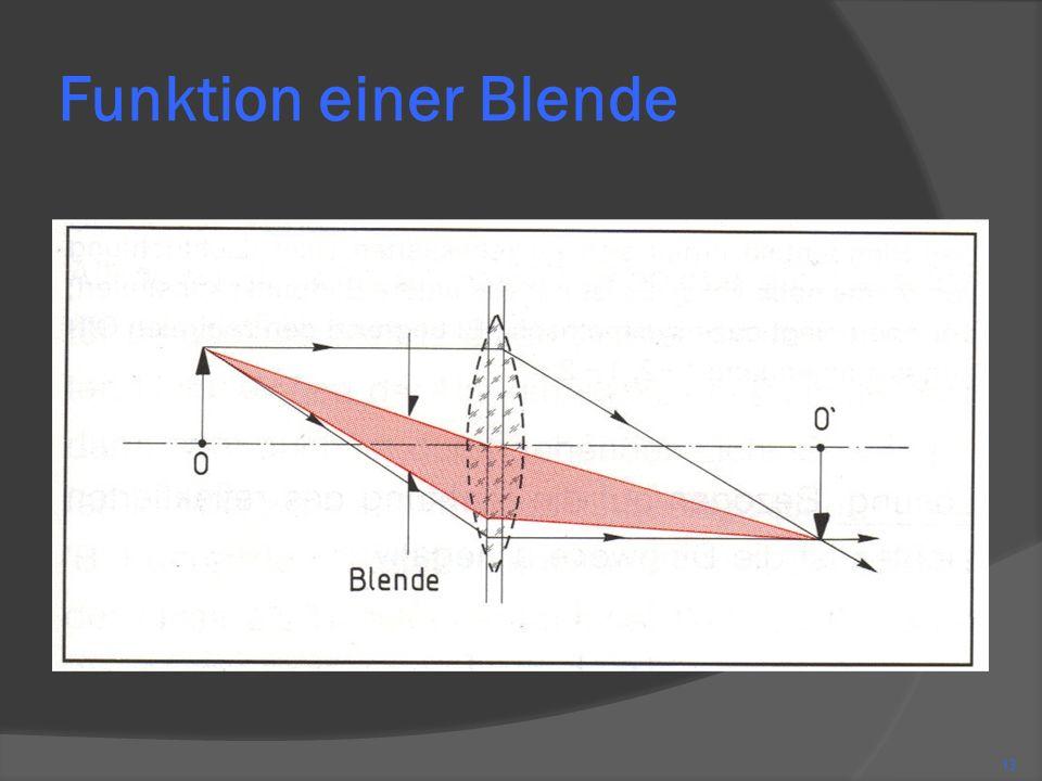 Funktion einer Blende