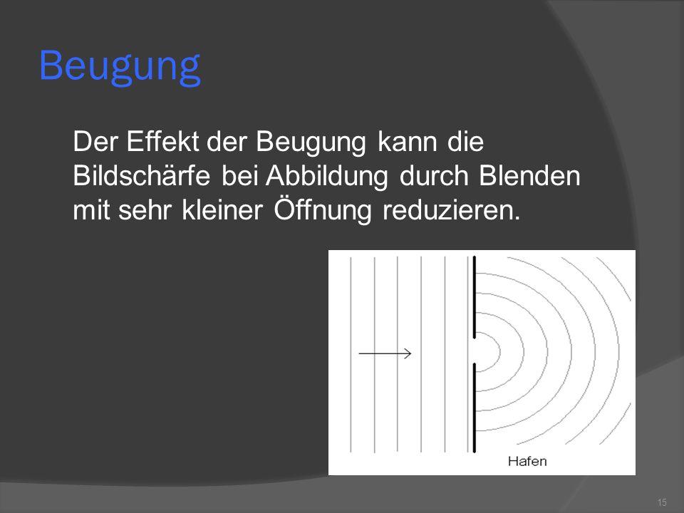 Beugung Der Effekt der Beugung kann die Bildschärfe bei Abbildung durch Blenden mit sehr kleiner Öffnung reduzieren.