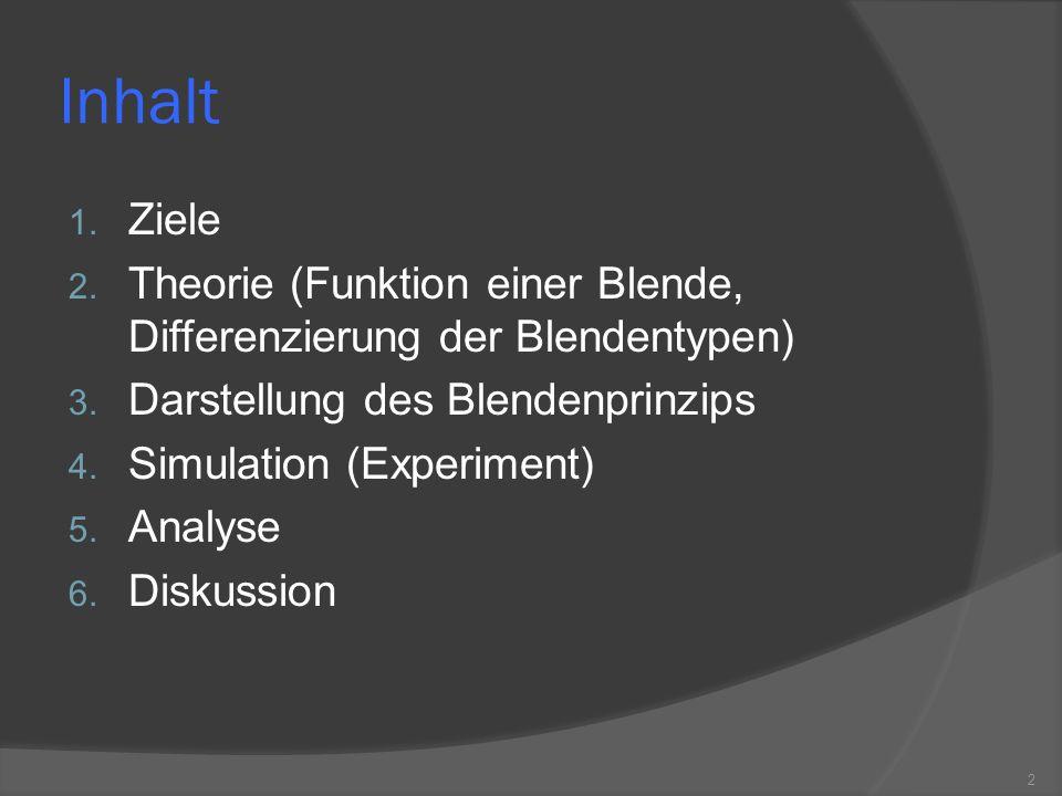 Inhalt Ziele. Theorie (Funktion einer Blende, Differenzierung der Blendentypen) Darstellung des Blendenprinzips.