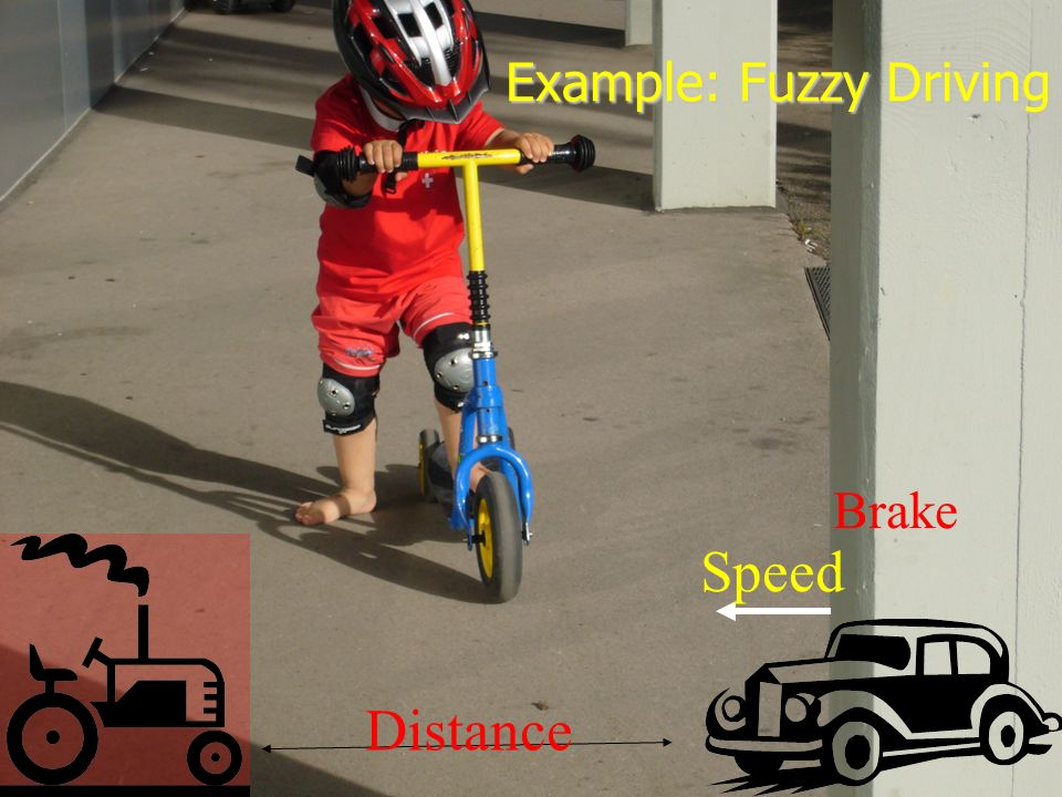 Example: Fuzzy Driving
