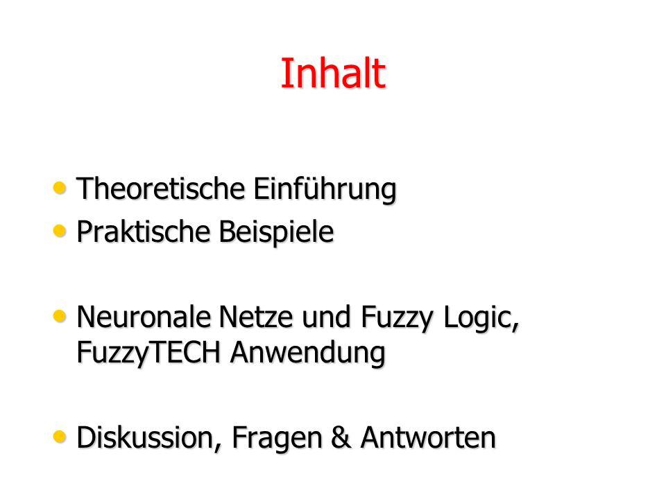 Inhalt Theoretische Einführung Praktische Beispiele