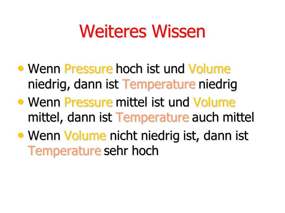 Weiteres Wissen Wenn Pressure hoch ist und Volume niedrig, dann ist Temperature niedrig.