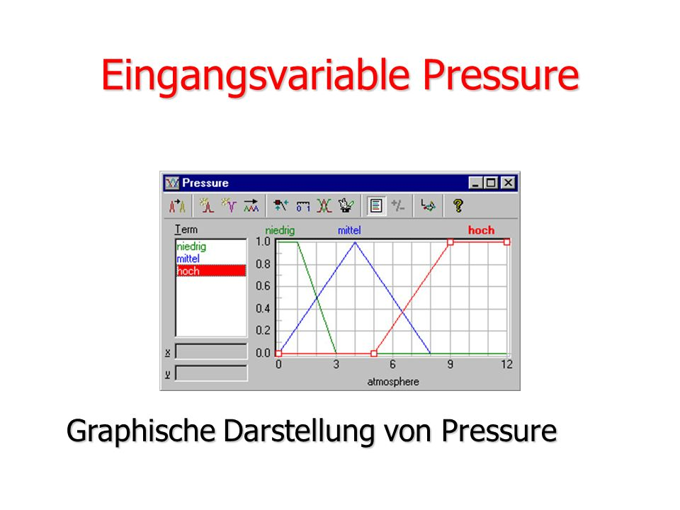 Eingangsvariable Pressure