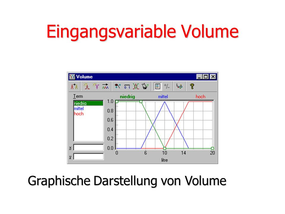 Eingangsvariable Volume