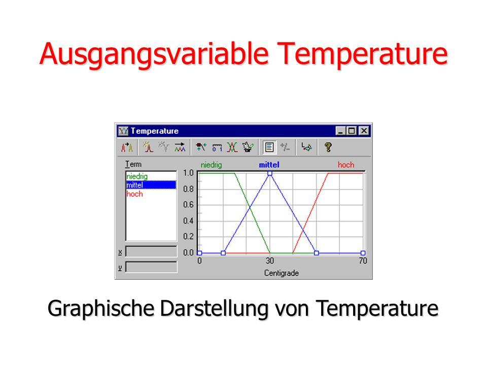 Ausgangsvariable Temperature