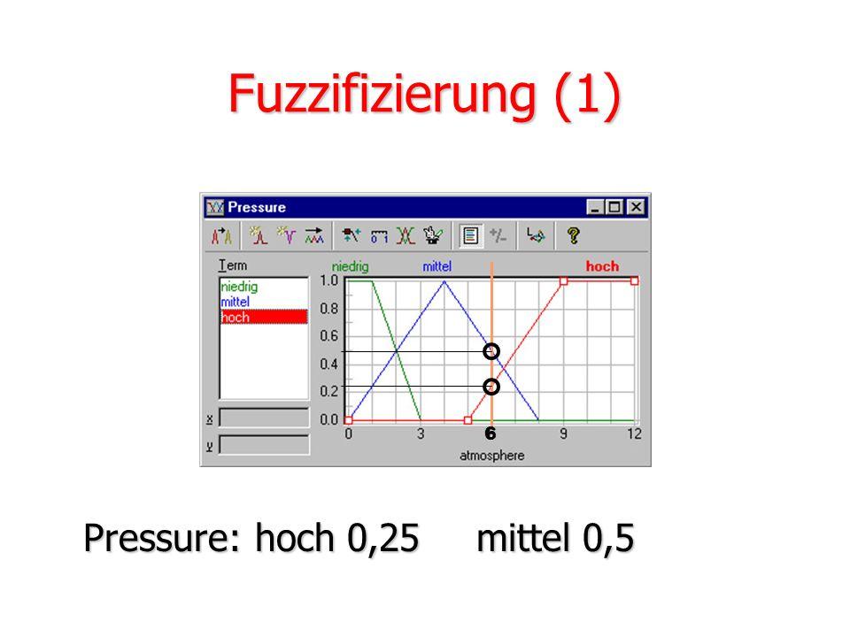 Fuzzifizierung (1) 6 Pressure: hoch 0,25 mittel 0,5