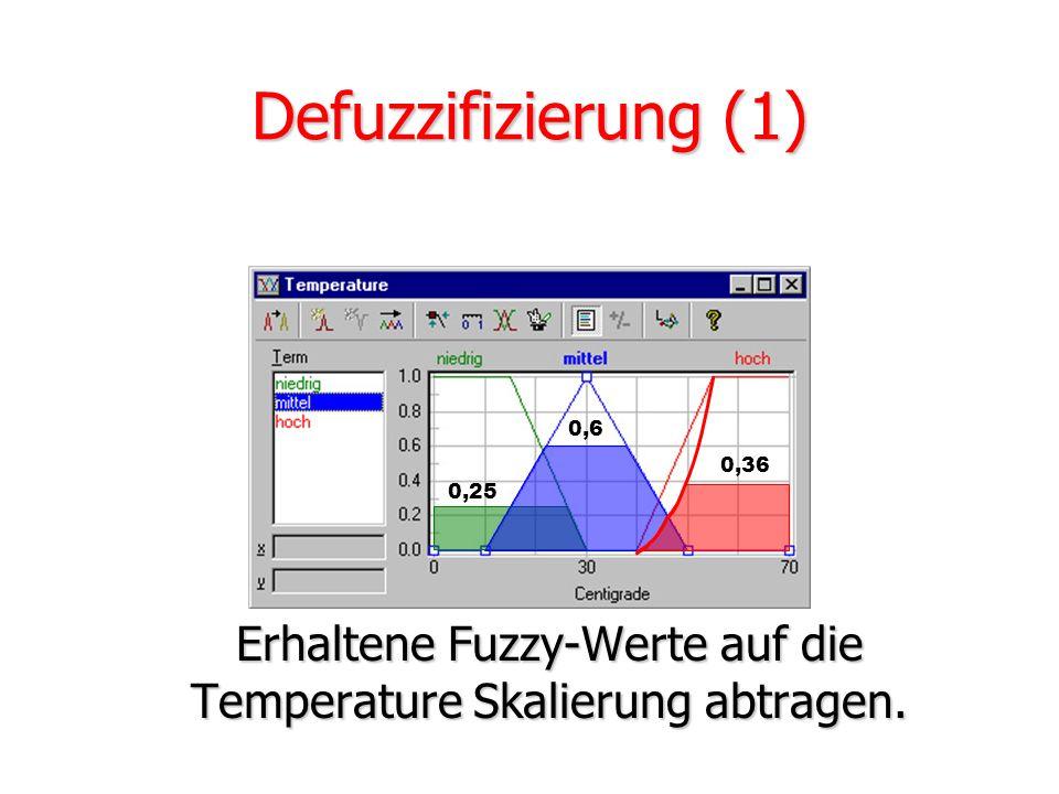 Erhaltene Fuzzy-Werte auf die Temperature Skalierung abtragen.