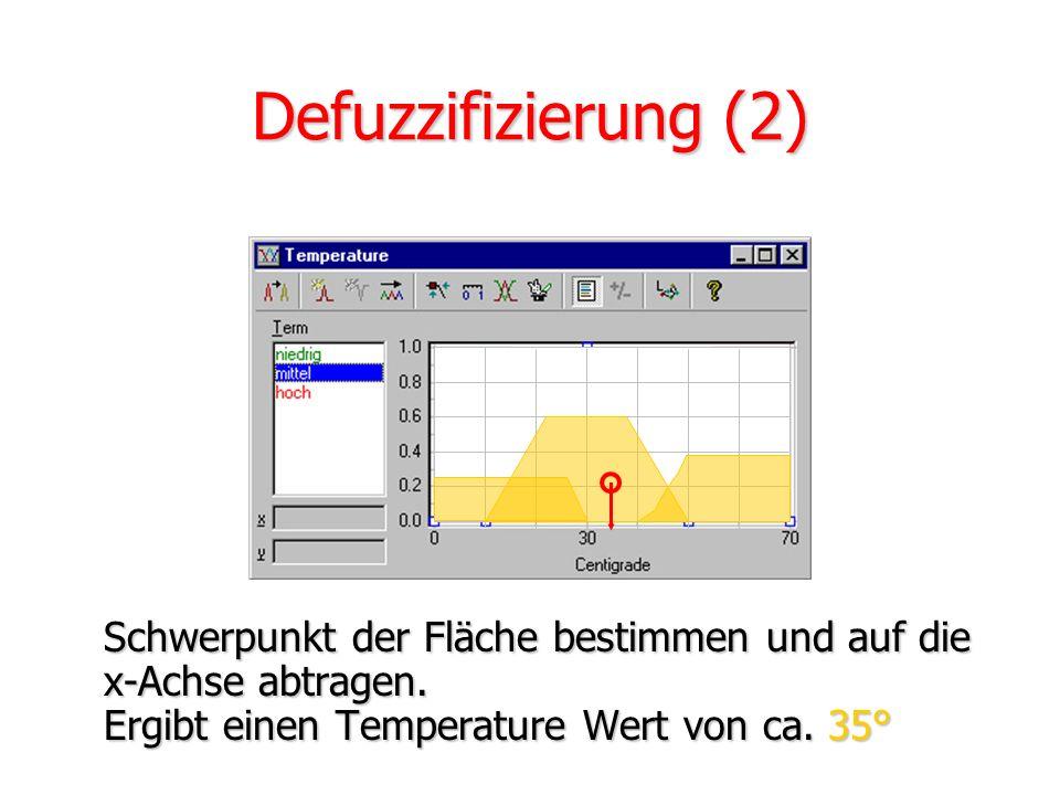 Defuzzifizierung (2) Schwerpunkt der Fläche bestimmen und auf die x-Achse abtragen.