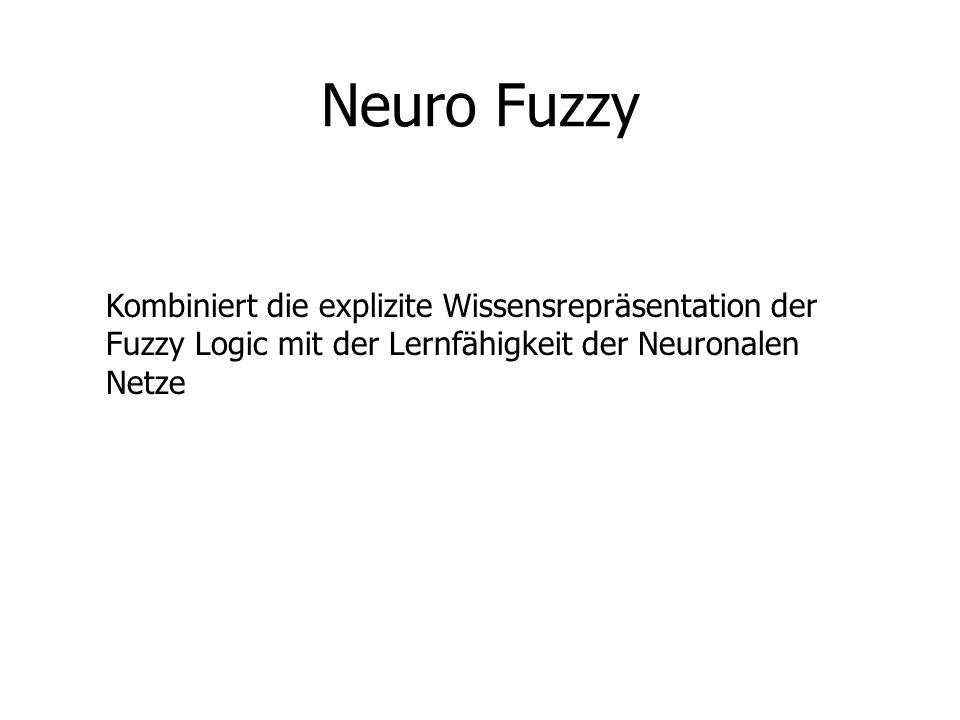 Neuro Fuzzy Kombiniert die explizite Wissensrepräsentation der Fuzzy Logic mit der Lernfähigkeit der Neuronalen Netze.