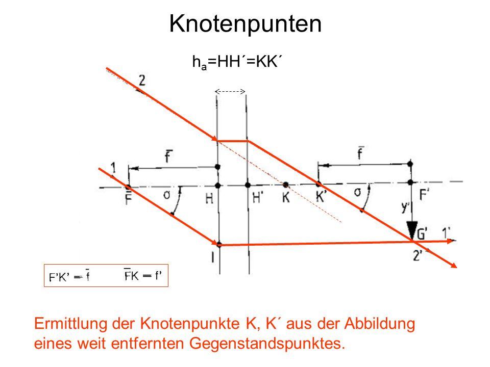Knotenpunten ha=HH´=KK´