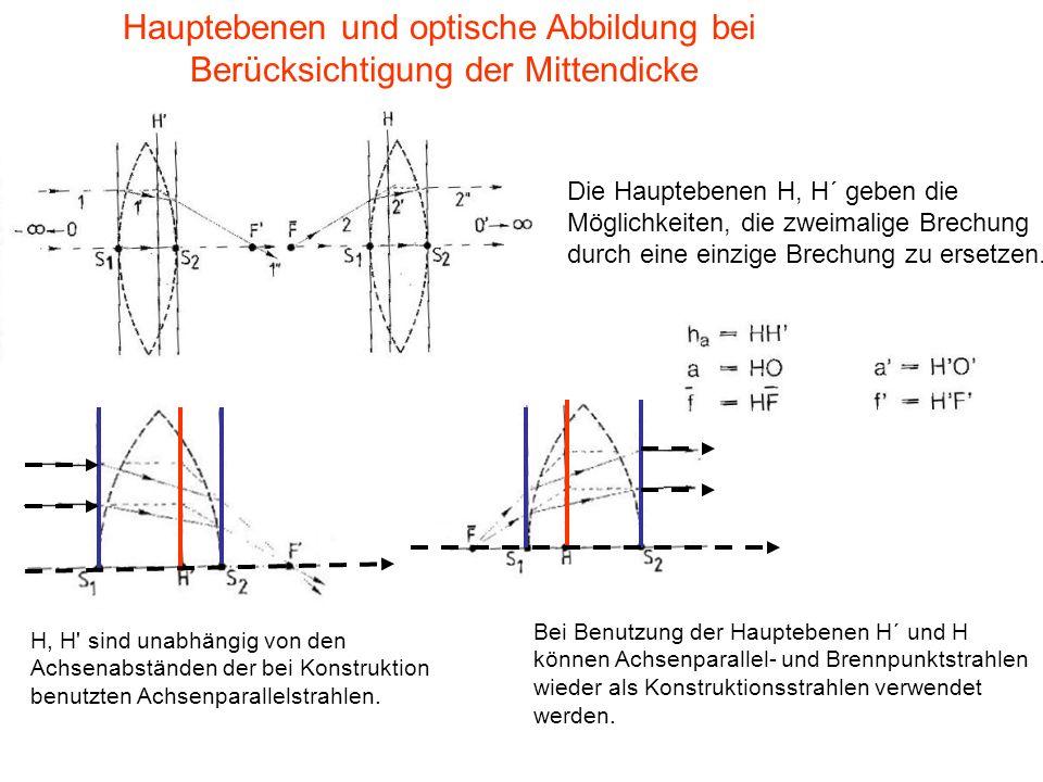 Hauptebenen und optische Abbildung bei