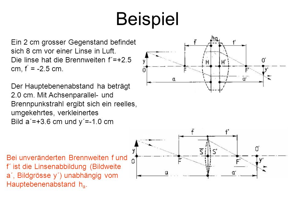 Beispiel Ein 2 cm grosser Gegenstand befindet sich 8 cm vor einer Linse in Luft. Die linse hat die Brennweiten f´=+2.5 cm, f- = -2.5 cm.